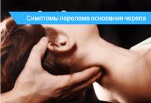 симптомы перелома основания черепа